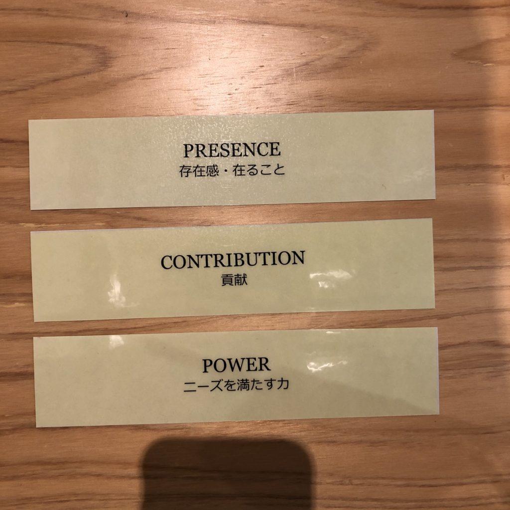 松野下ニーズカード