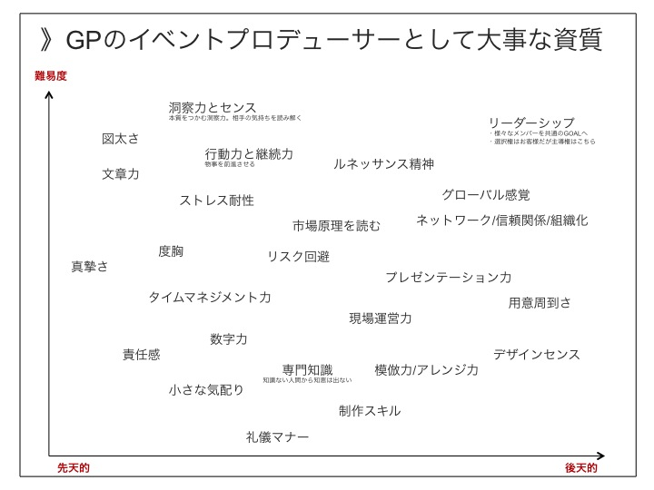 〔GP Kickoff 2015〕光畑0411