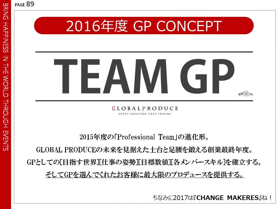 ★〔GP Kickoff 2016〕光畑0313