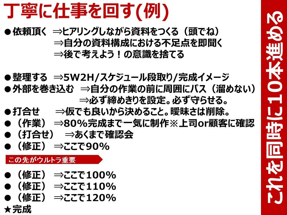 GP-FM2016【全体の仕事の流れ】0406宮永